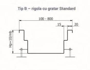 Tip B - rigola cu gratar Standard