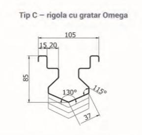 Tip C- rigola cu gratar Omega